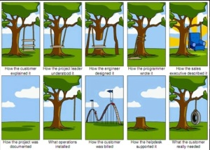 The best project management cartoon ever.