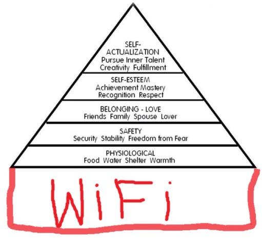 Image result for maslows theory of needs wifi