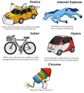 As a Smart Car driver I think i need to switch to Opera