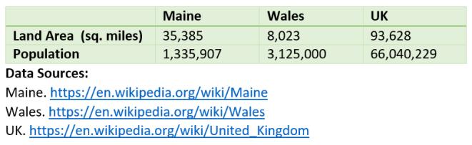 Maine2_v_Wales