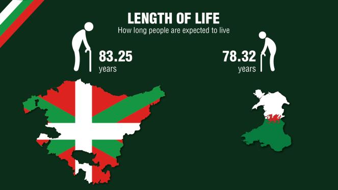 1 length of life (009)